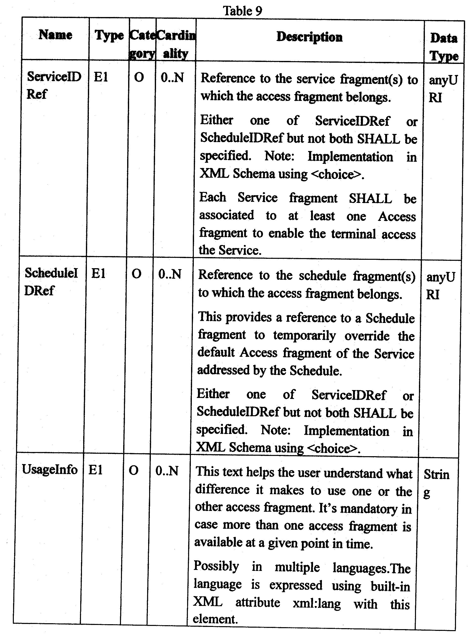 Figure 112011042521246-pat00044