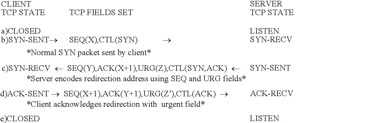 Figure US20090125629A1-20090514-C00001