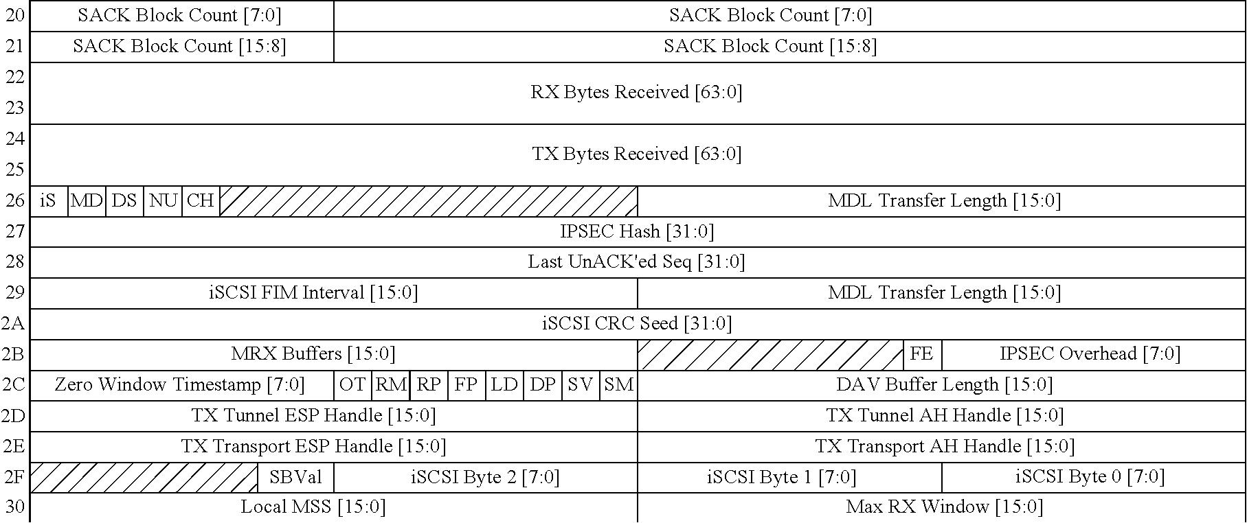 Figure US20040062267A1-20040401-C00007