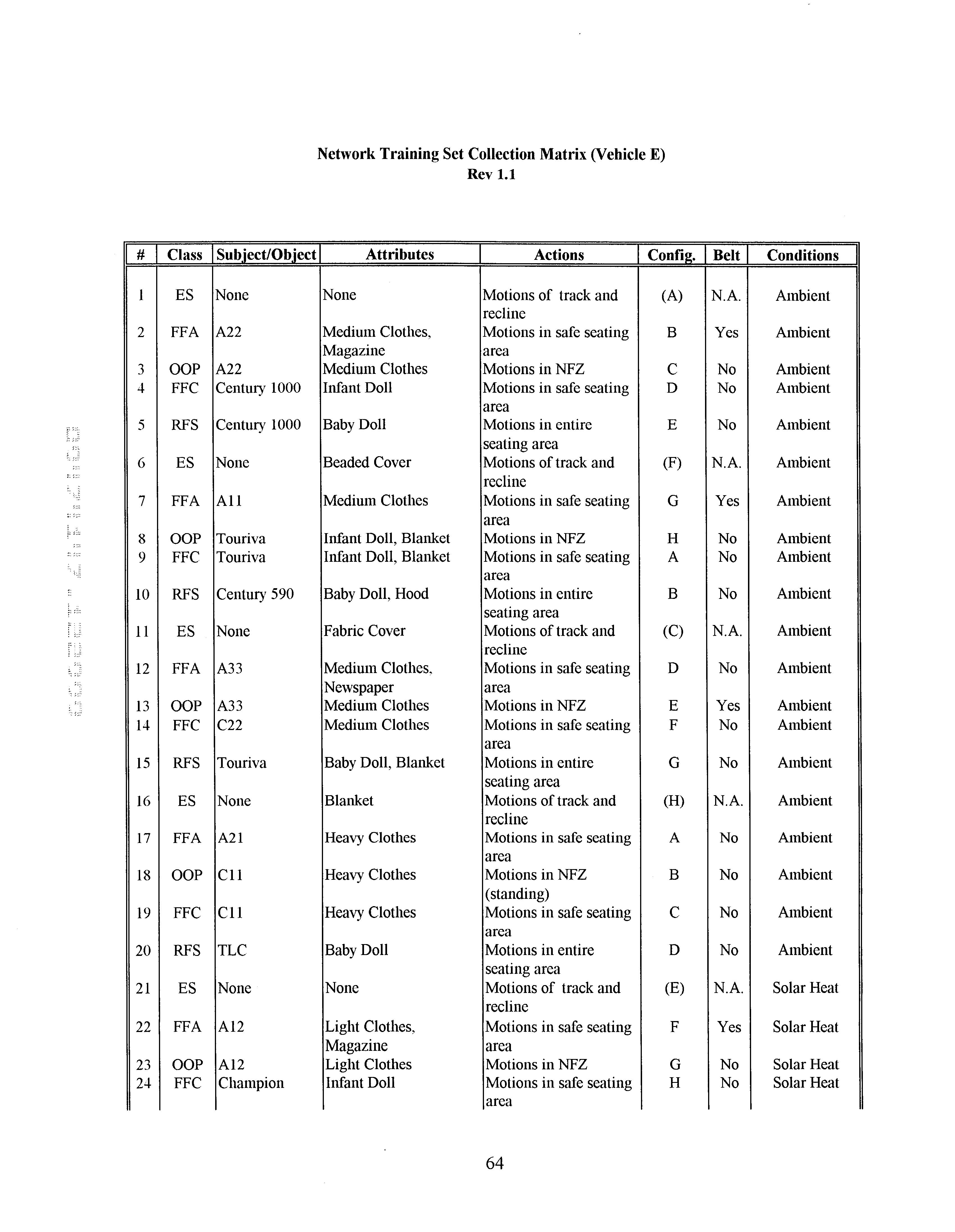 Figure US06397136-20020528-P00005