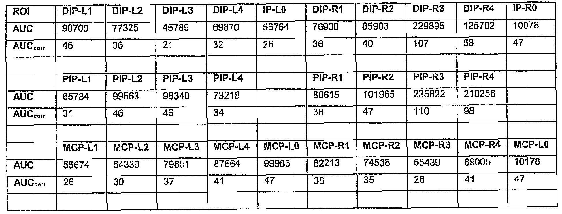 Figure 112010009809955-pct00009