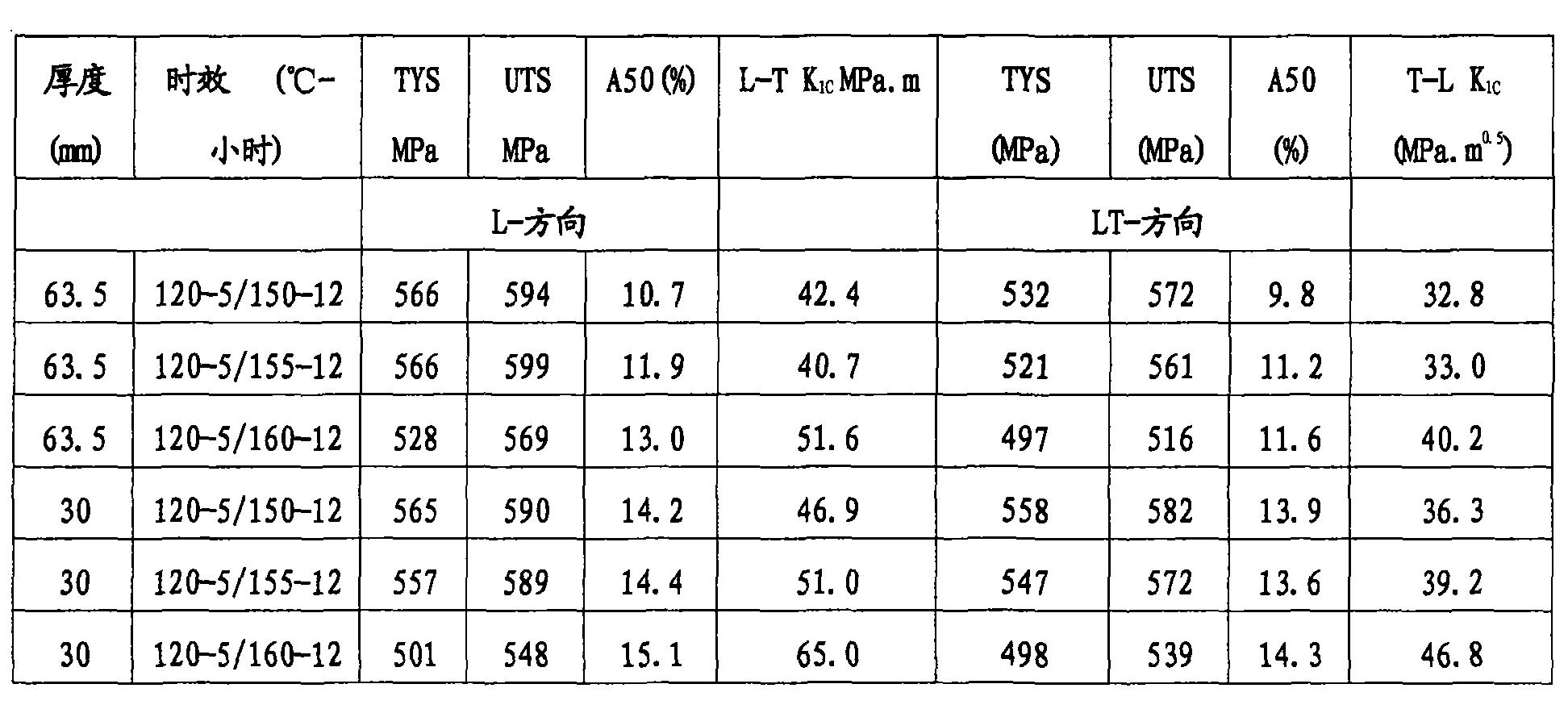 Figure CN101693968BD00171