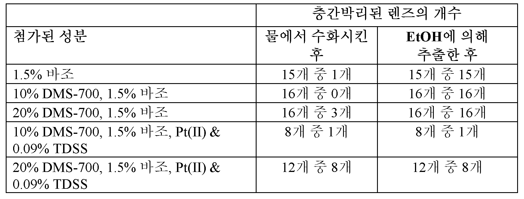 Figure 112018102130842-pct00009