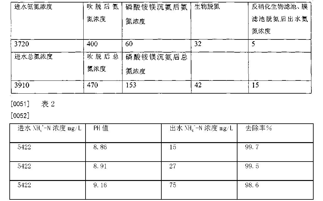 Figure CN102910788BD00071