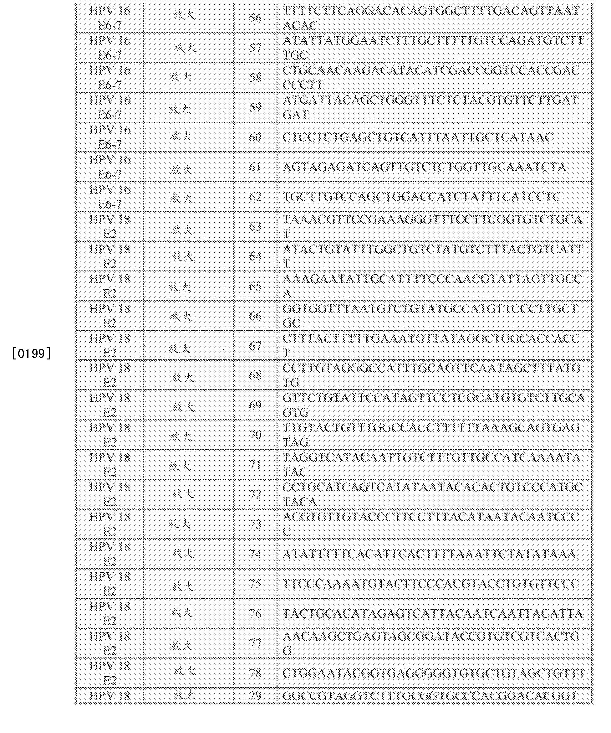 Figure CN103597095BD00331