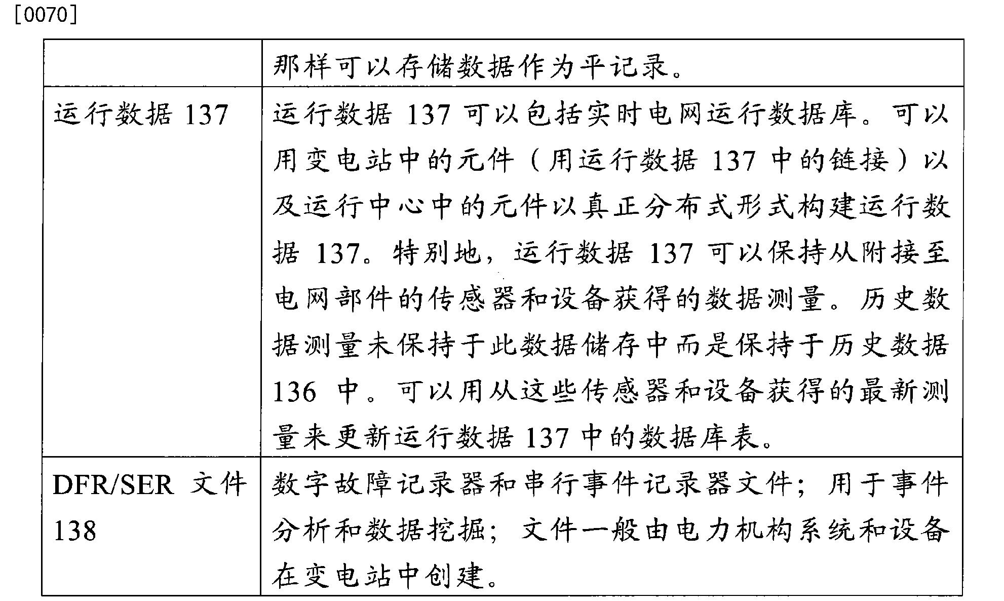 Figure CN103762723BD00151
