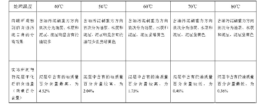 Figure CN105198180AD00071