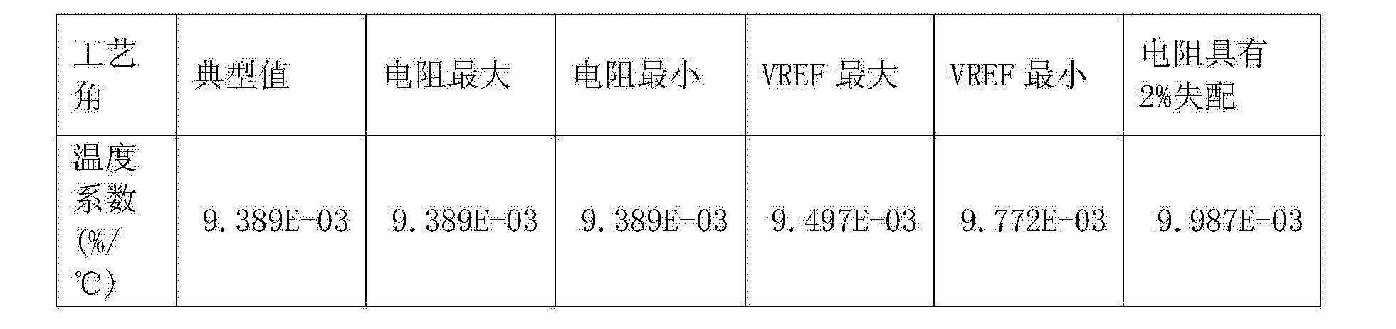 Figure CN103795344AD00071
