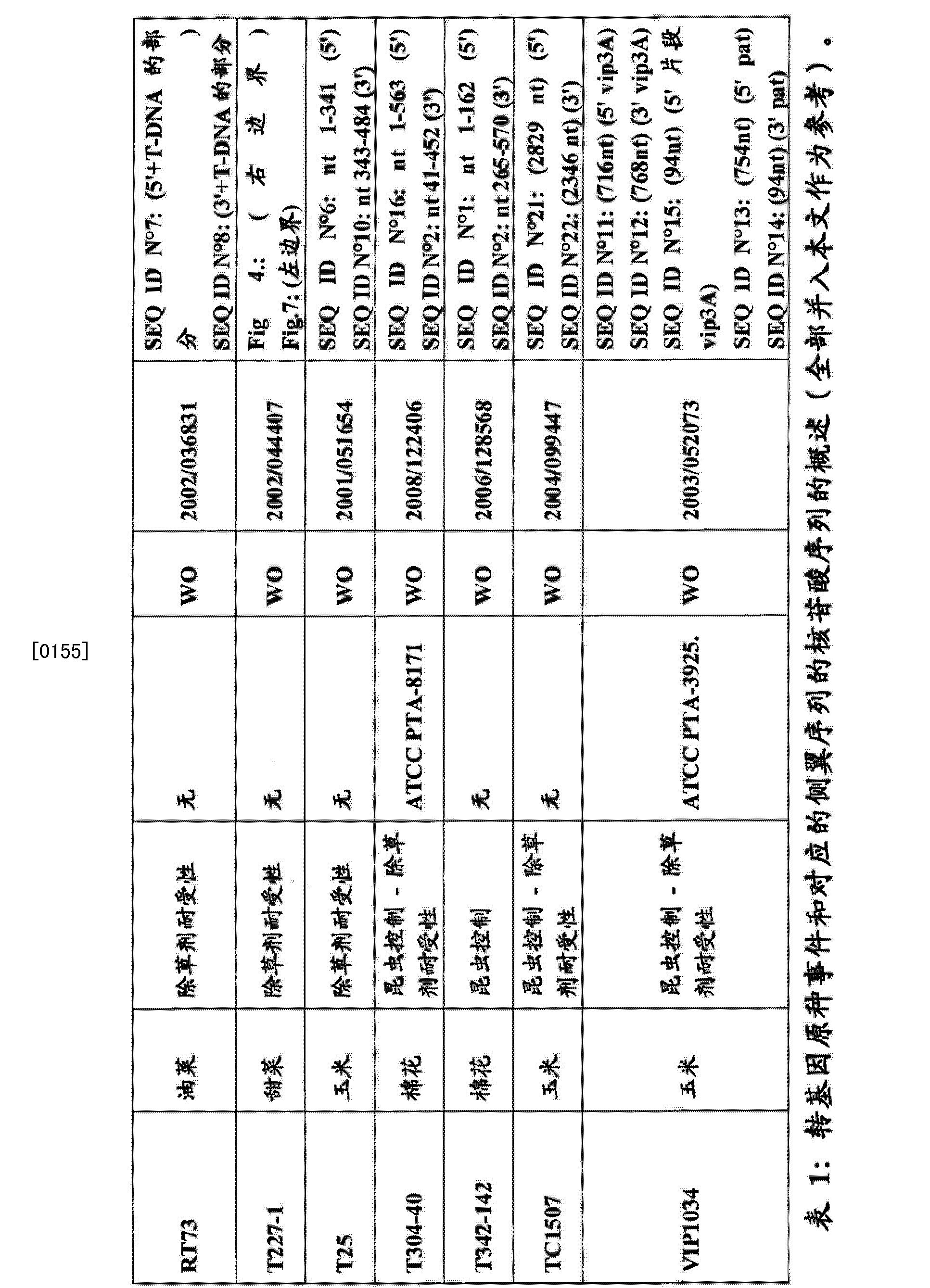 Figure CN103981149AD00231