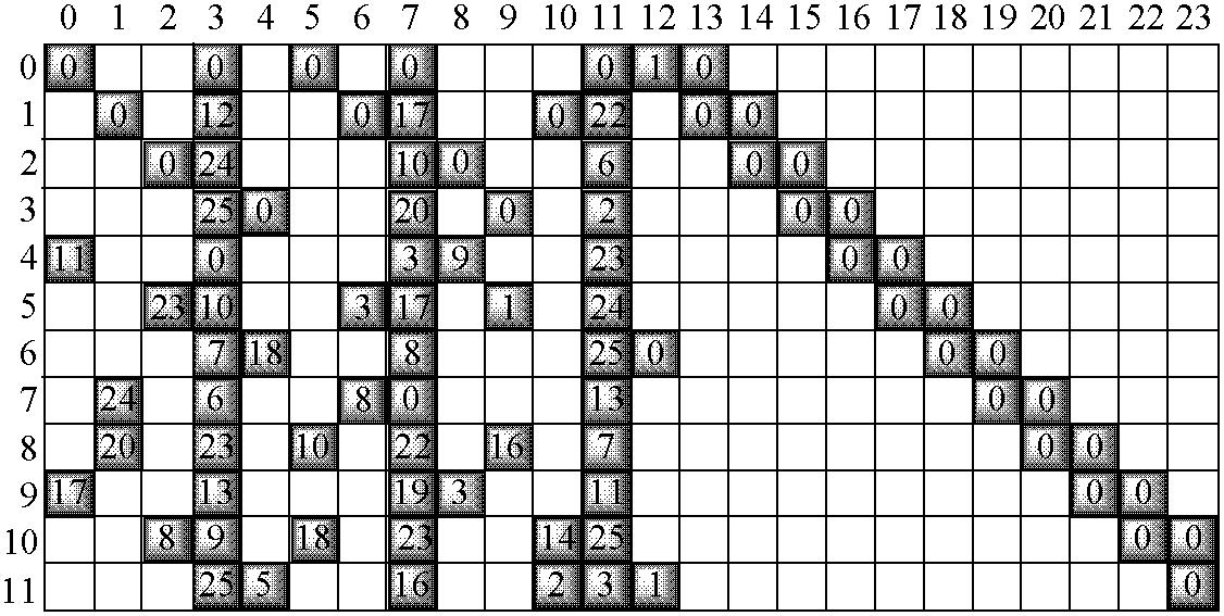 Figure US07814393-20101012-C00005