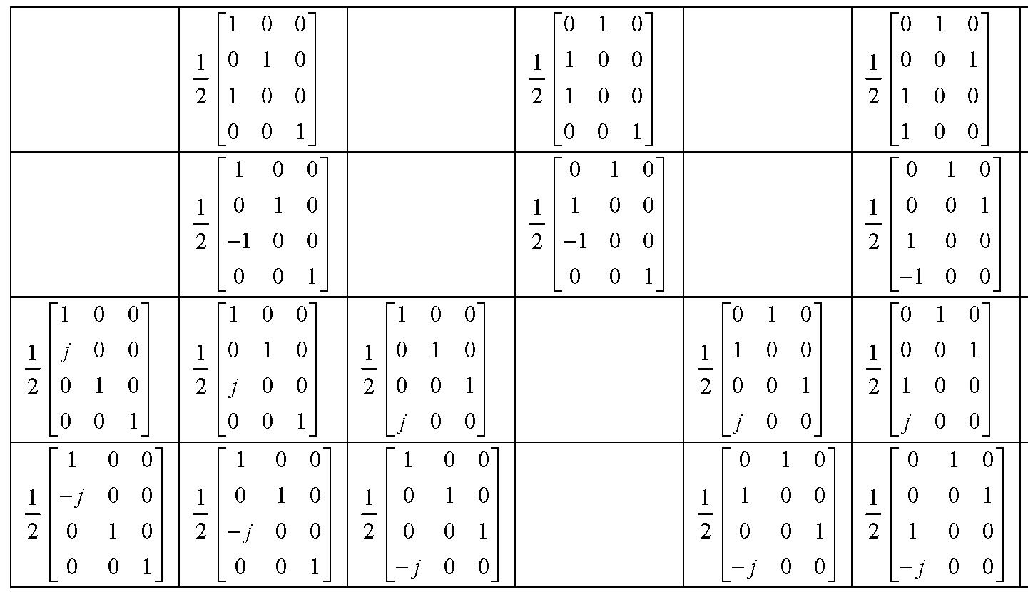 Figure 112010009825391-pat01250
