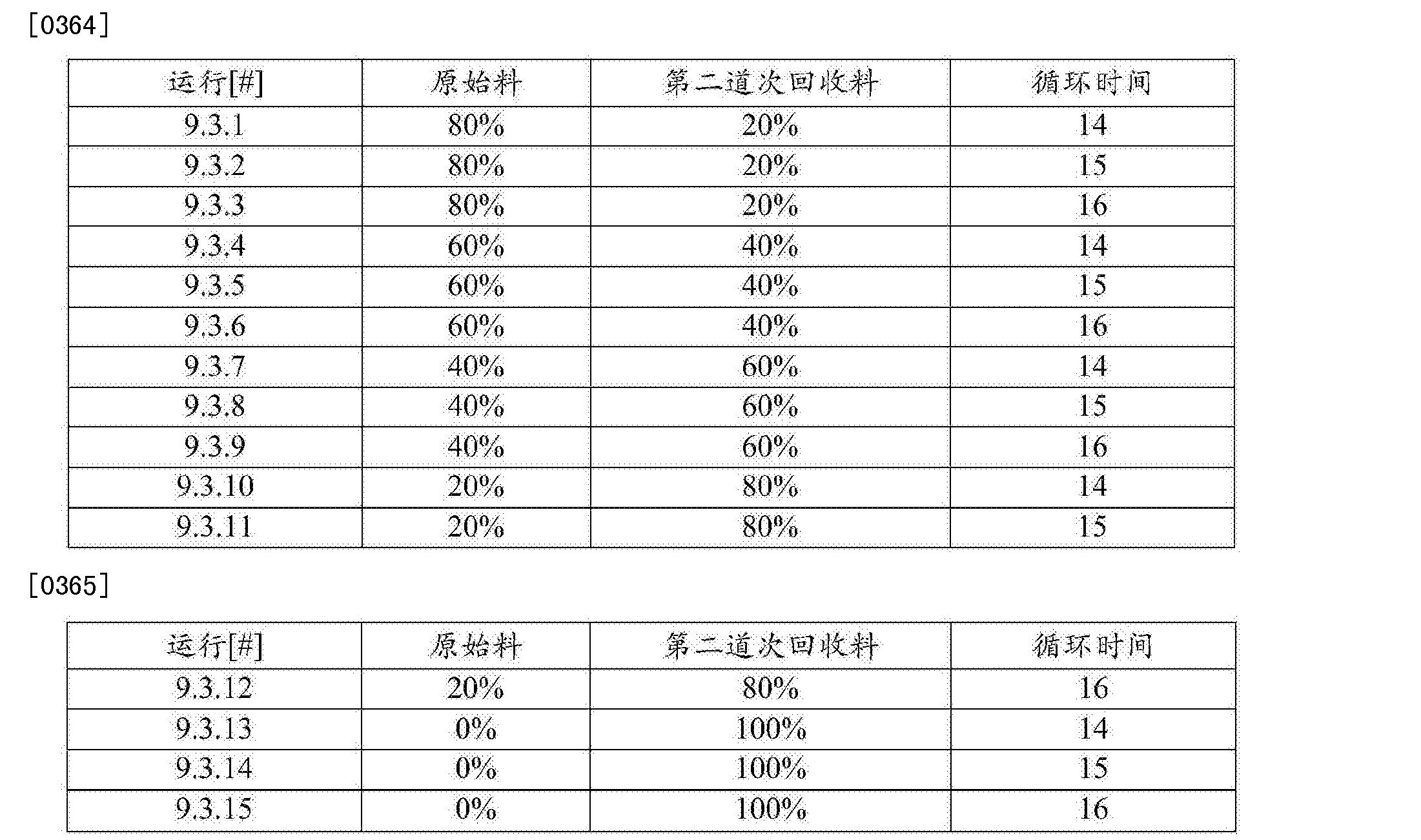 Figure CN105517775AD00441