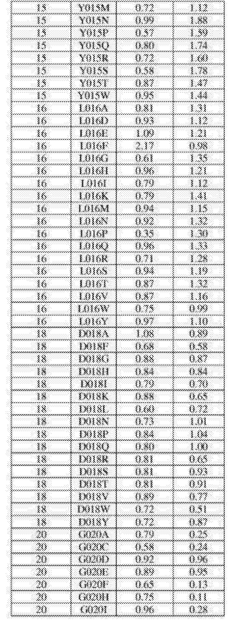 Figure CN105483099AD01321