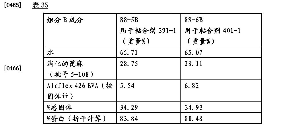 Figure CN102439056BD00851