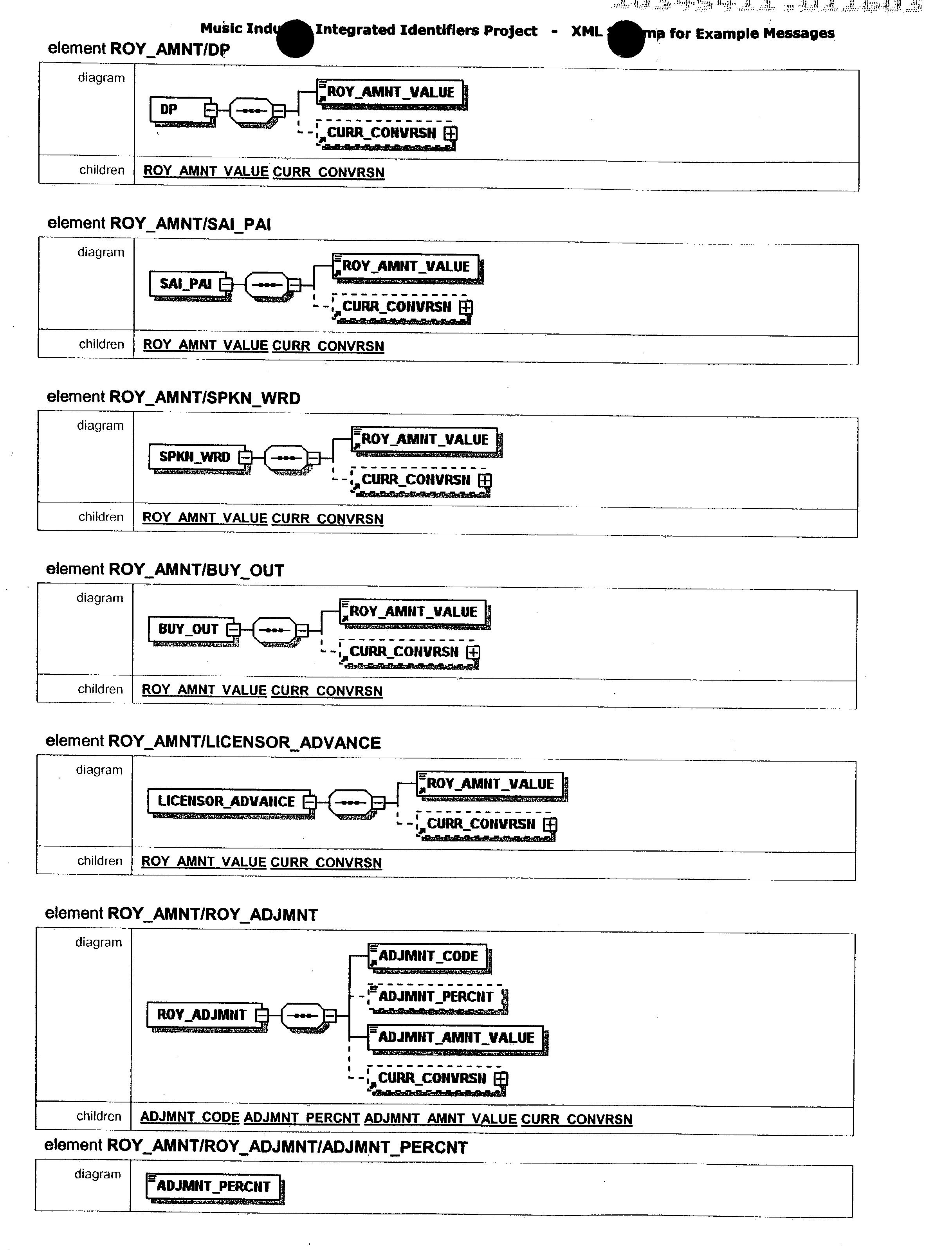 Figure US20030200216A1-20031023-P00062