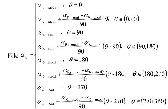 Figure CN105451151AD00142