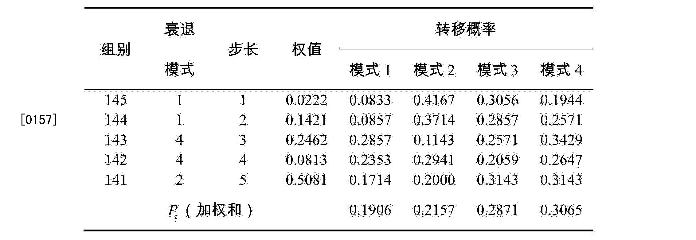 Figure CN103954913AD00152