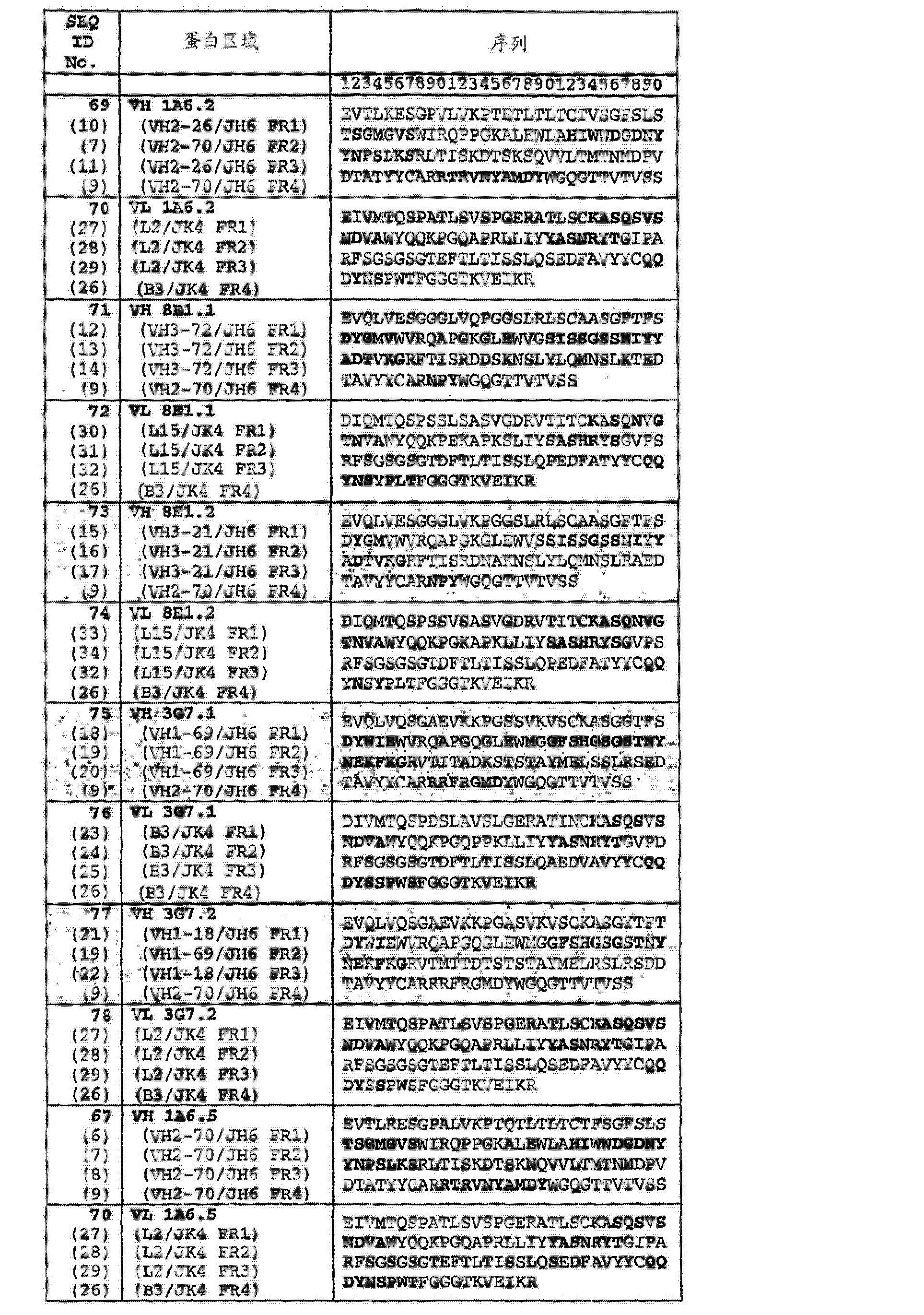 Figure CN103145838AD00461