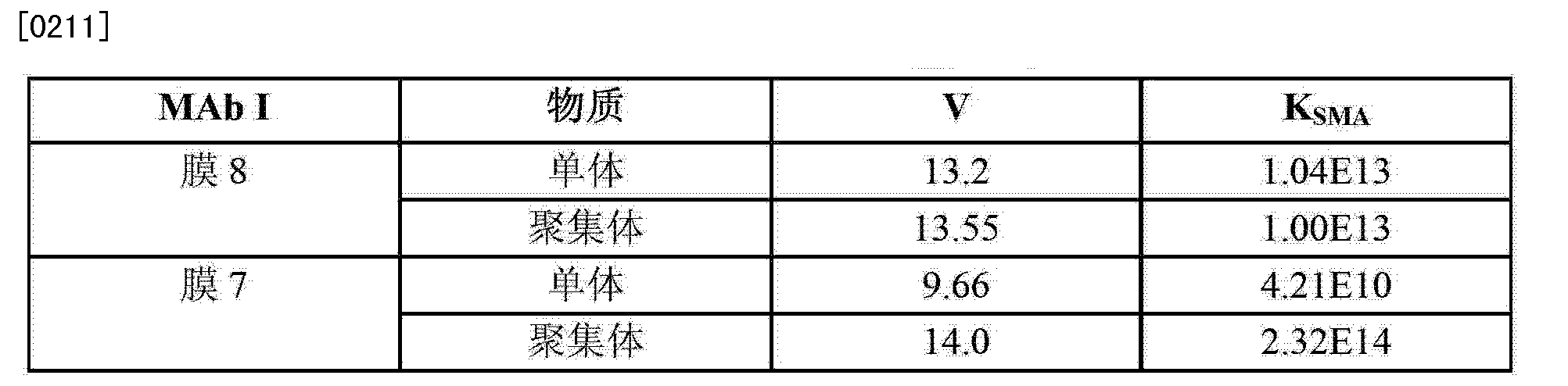 Figure CN103382215AD00271