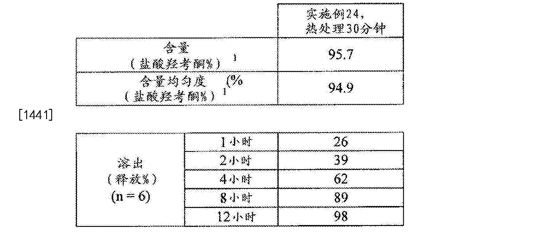 Figure CN102688241BD01381
