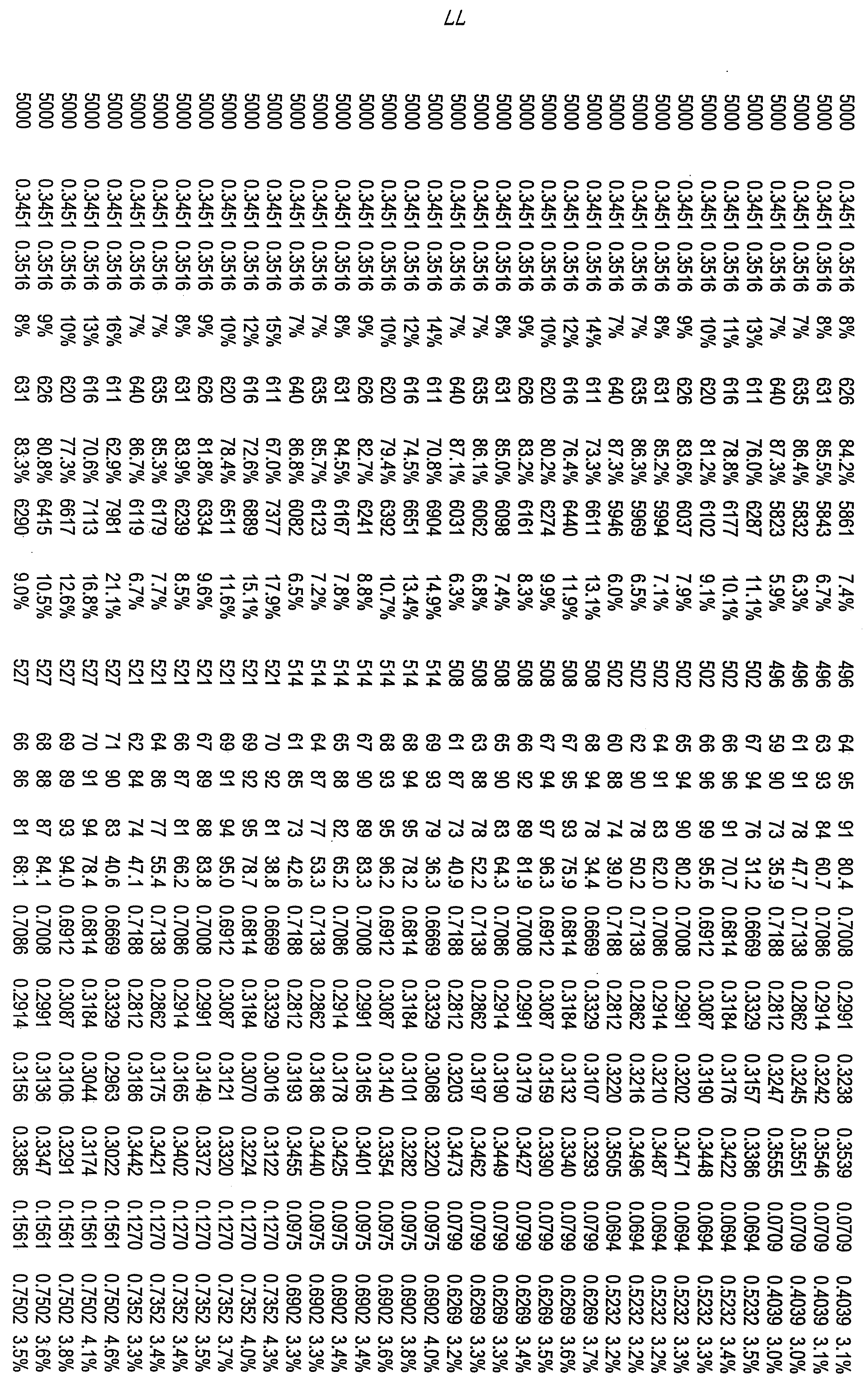 Figure 112010029469117-pct00043