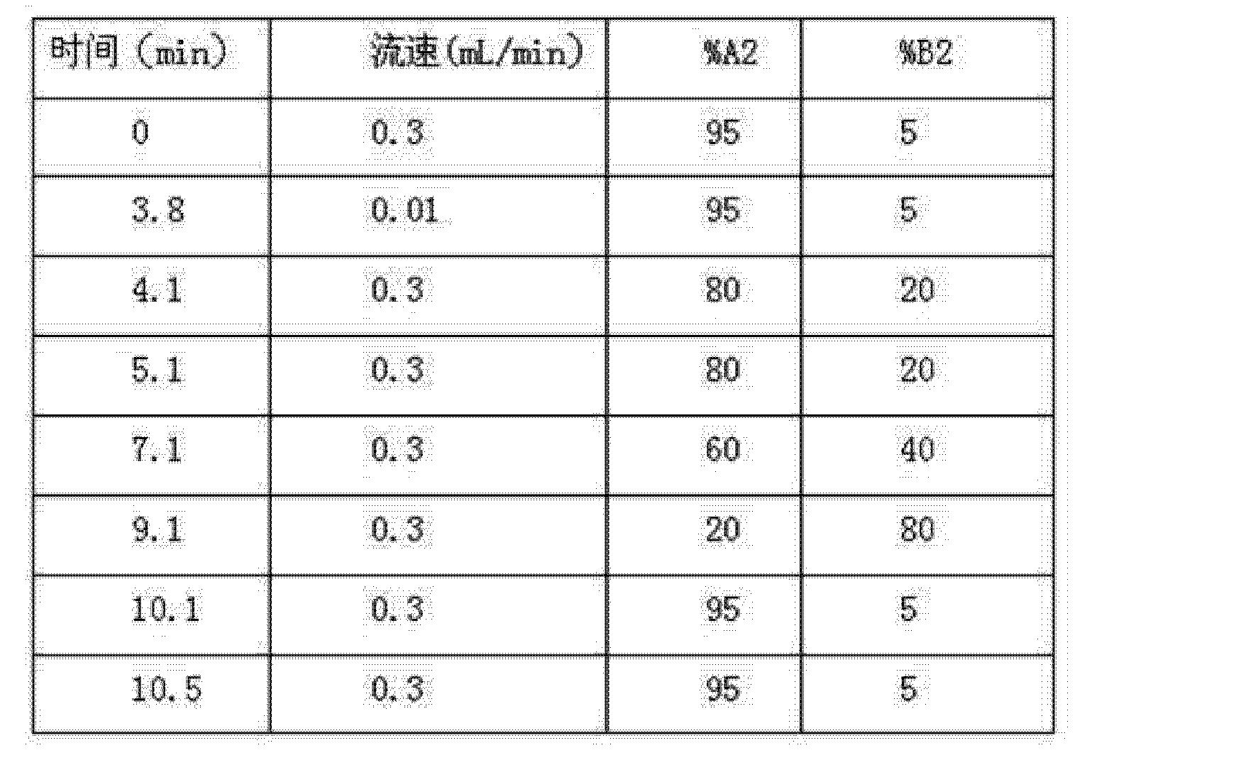Figure CN103226138BC00022