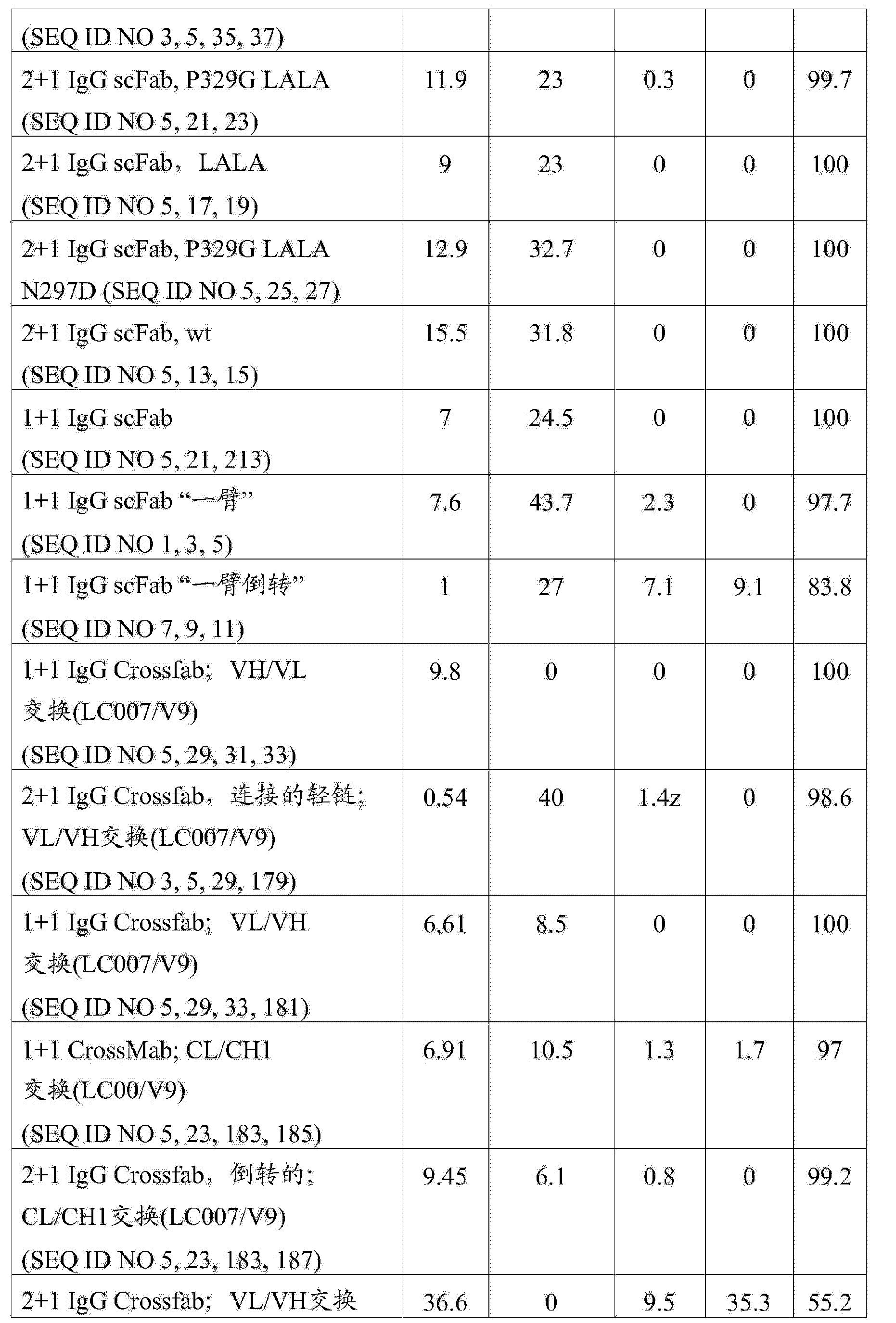Figure CN103748114AD00601