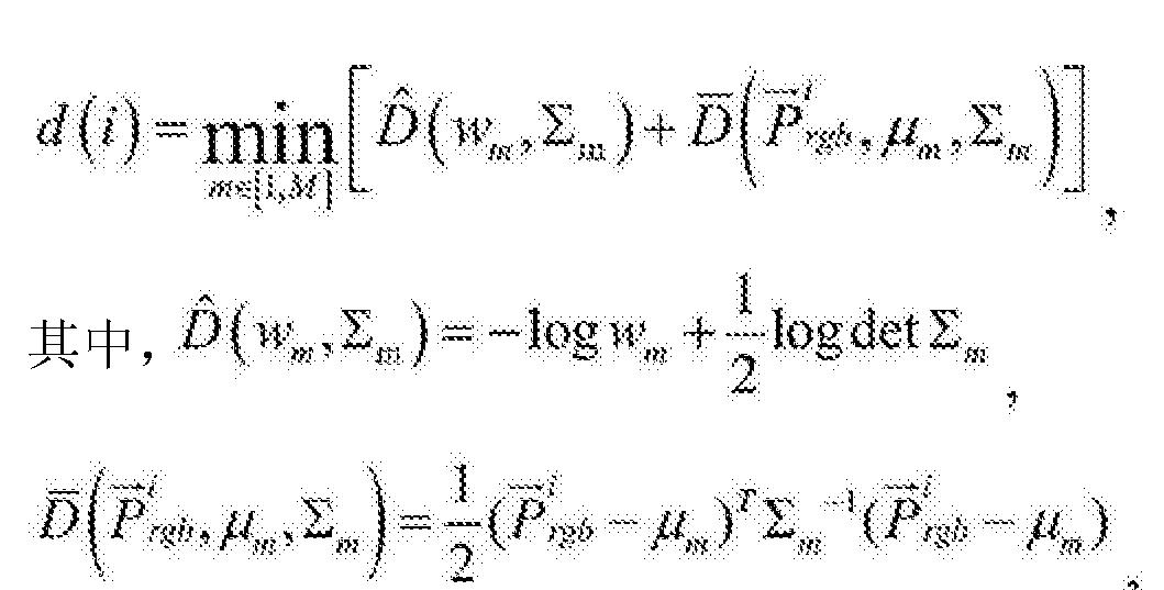 Figure CN105654458AD00142