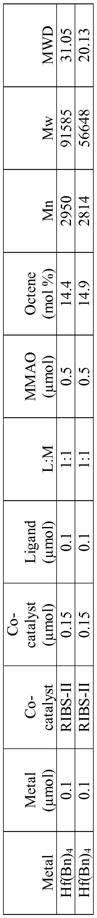 Figure imgf000083_0003