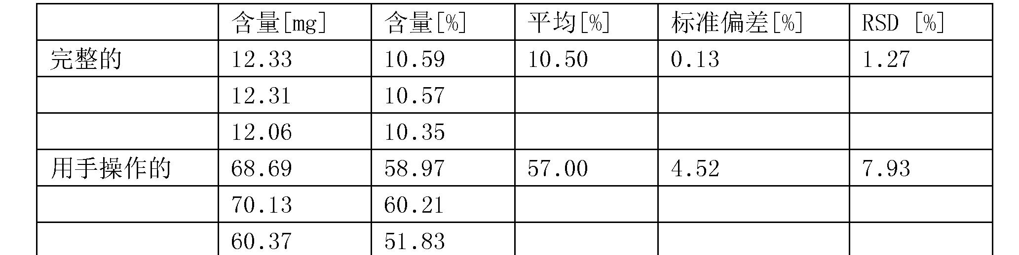 Figure CN104394851BD00581