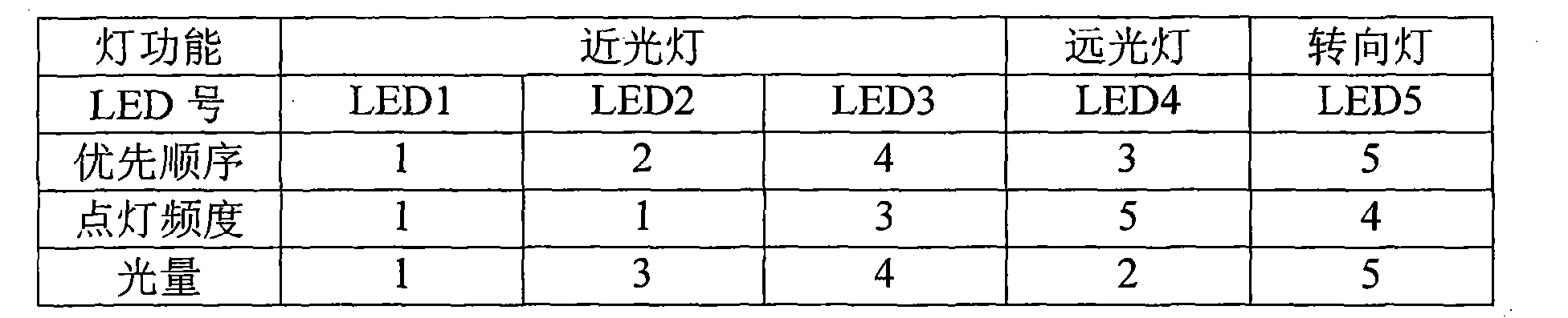Figure CN101472368BD00101