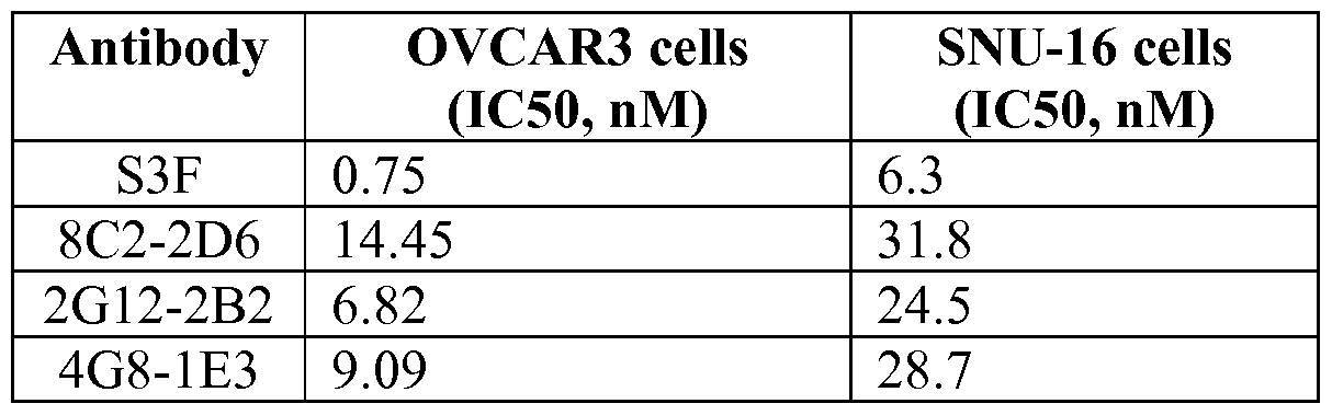 wo2016077526a1 glycan interacting compounds and methods of use google patents