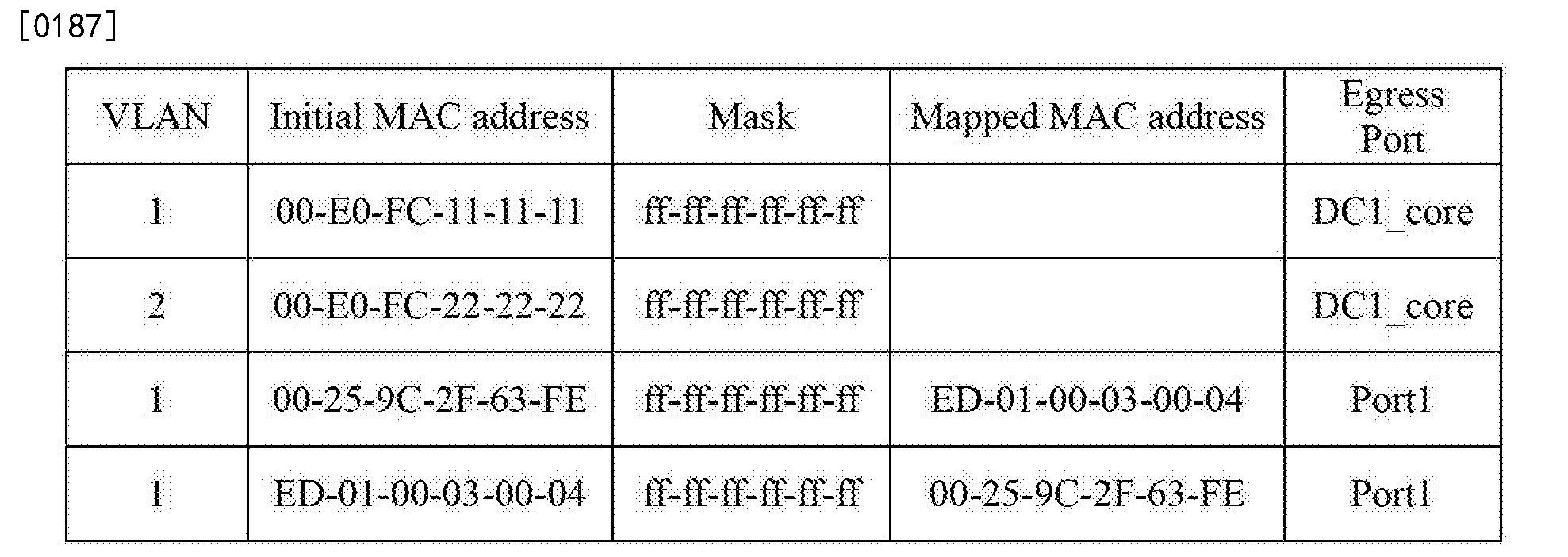 Figure CN103259727BD00292