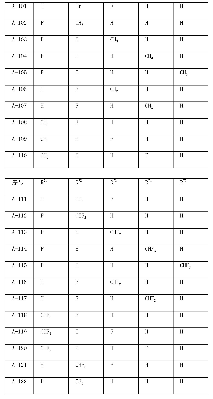 Figure CN102803232AD00351