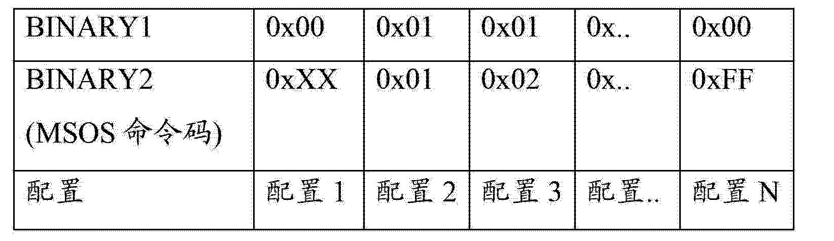 Figure CN102063320BD00111