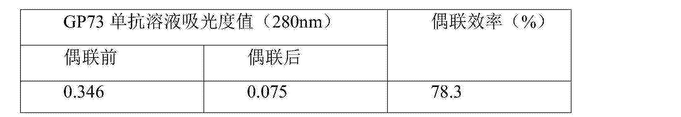 Figure CN105699653AD00131