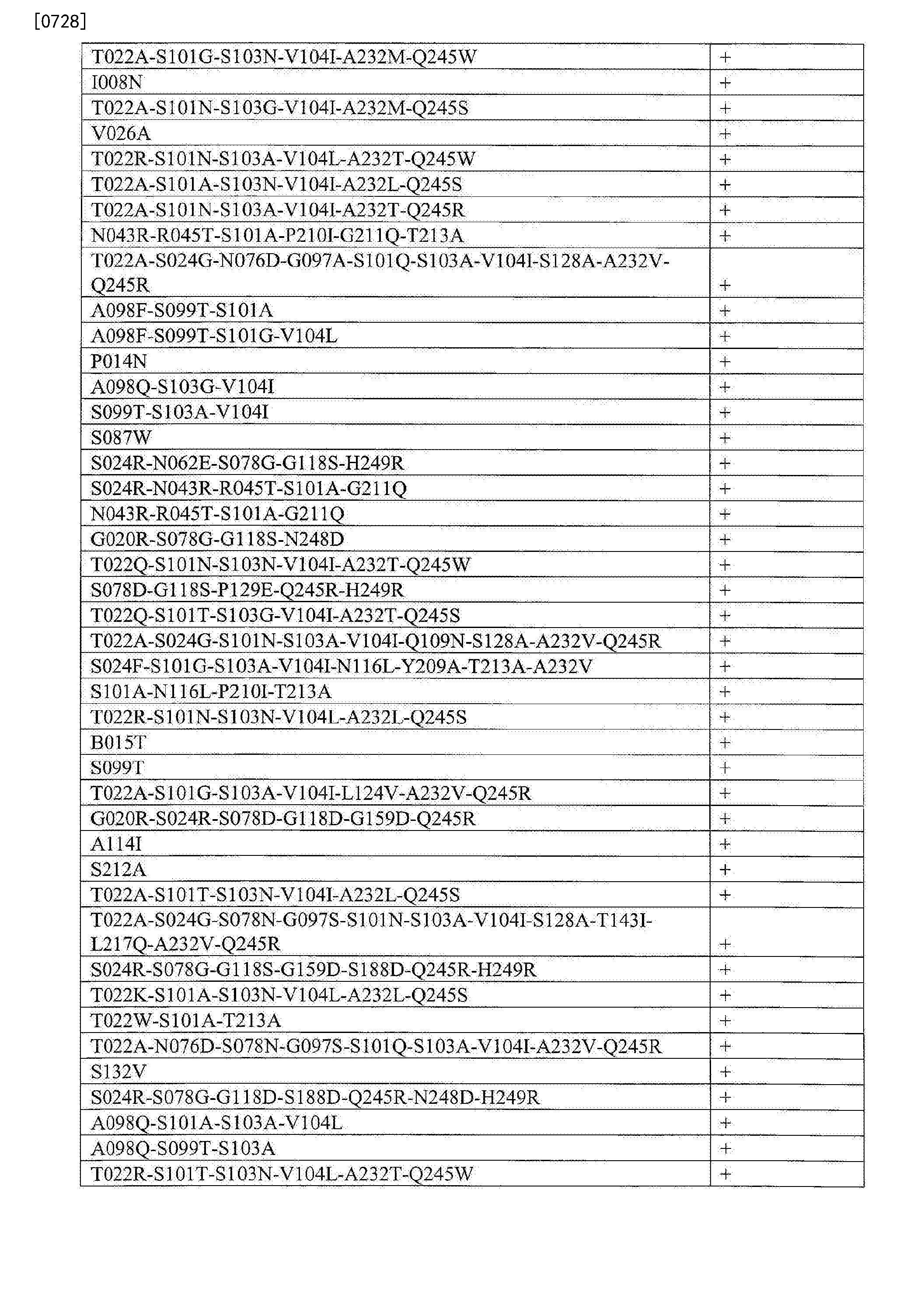 Figure CN103764823BD03281