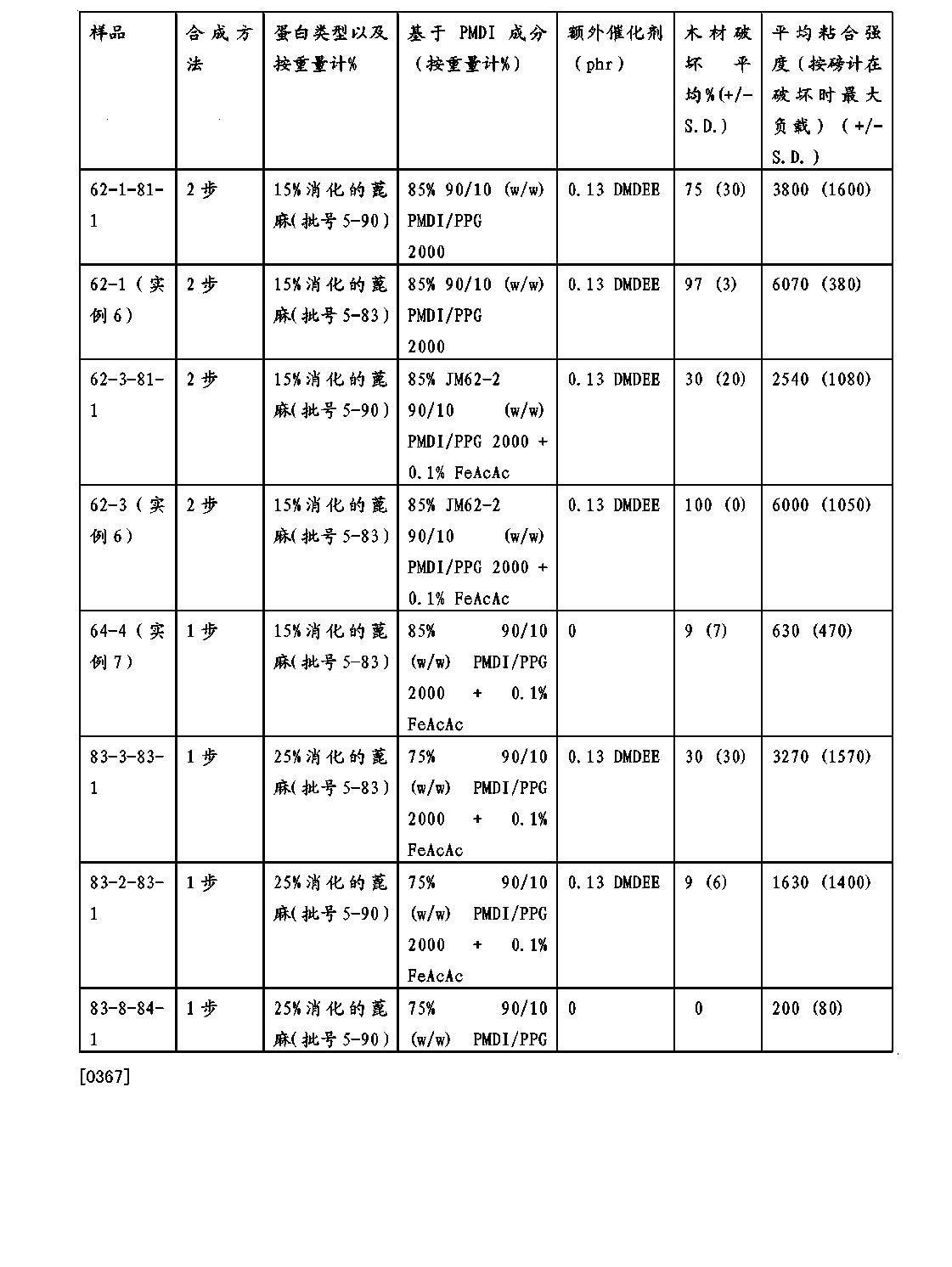 Figure CN102439056BD00601