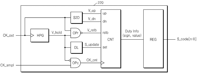Figure R1020070123813