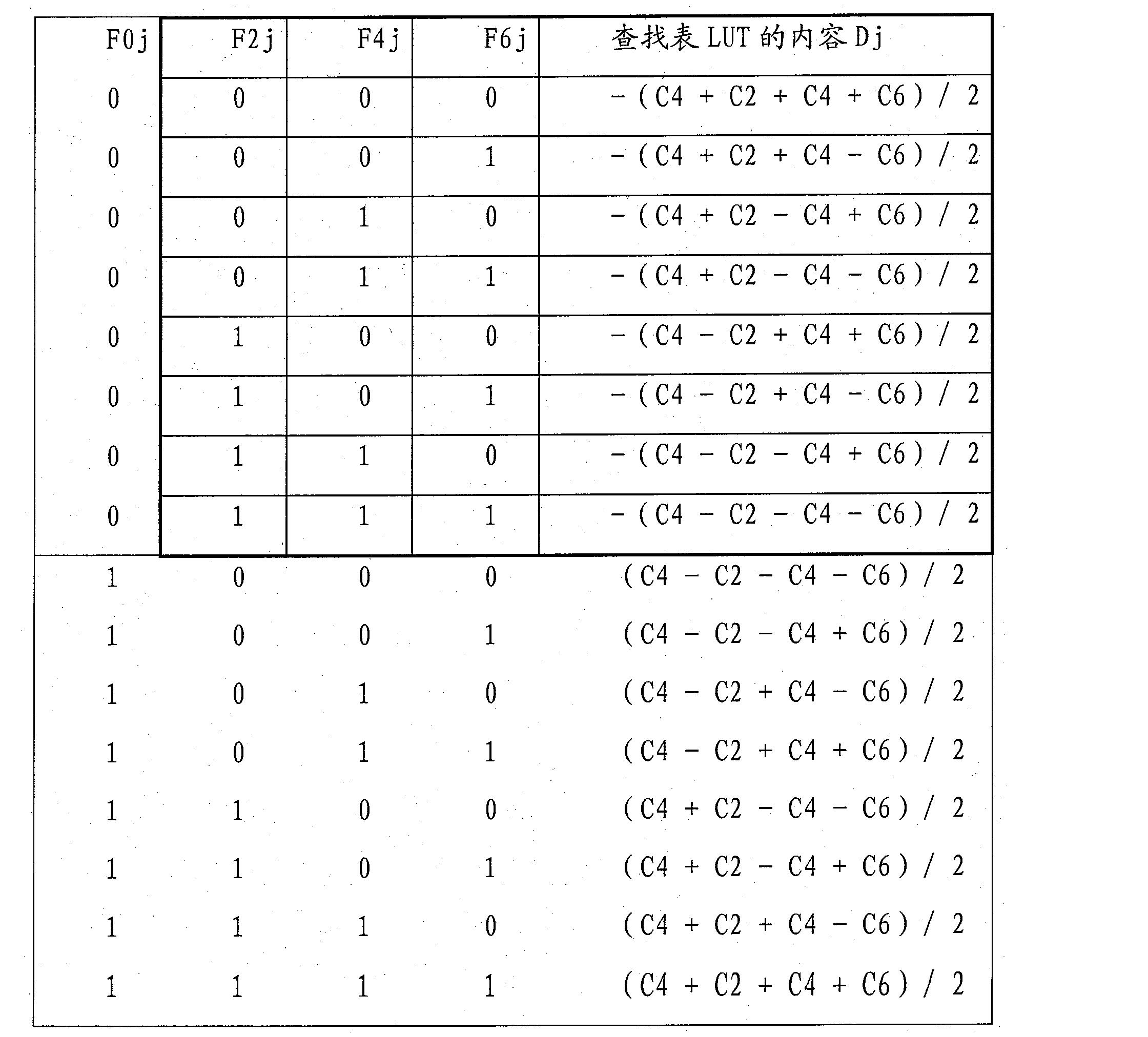 Figure CN202084032UD00081