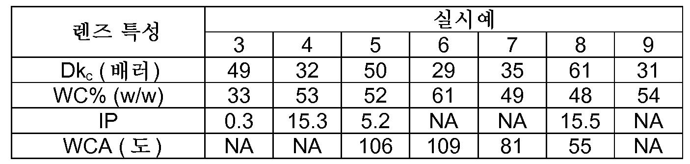 Figure 112013039208213-pct00025