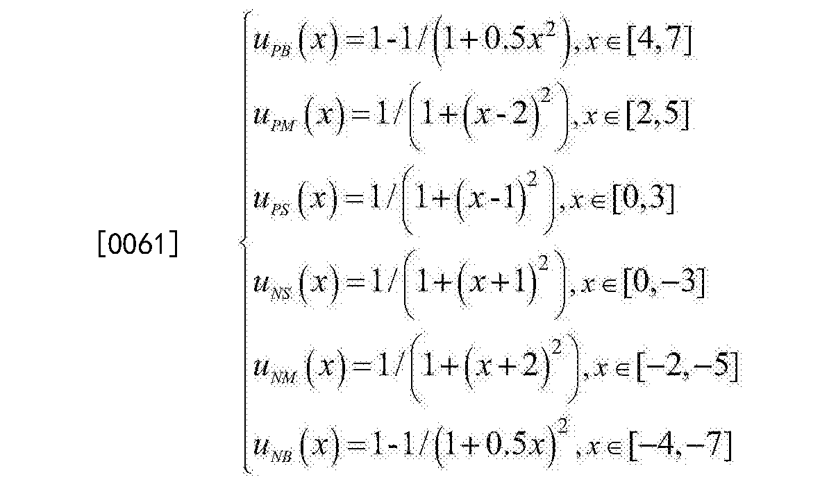 Figure CN105082488AD00091