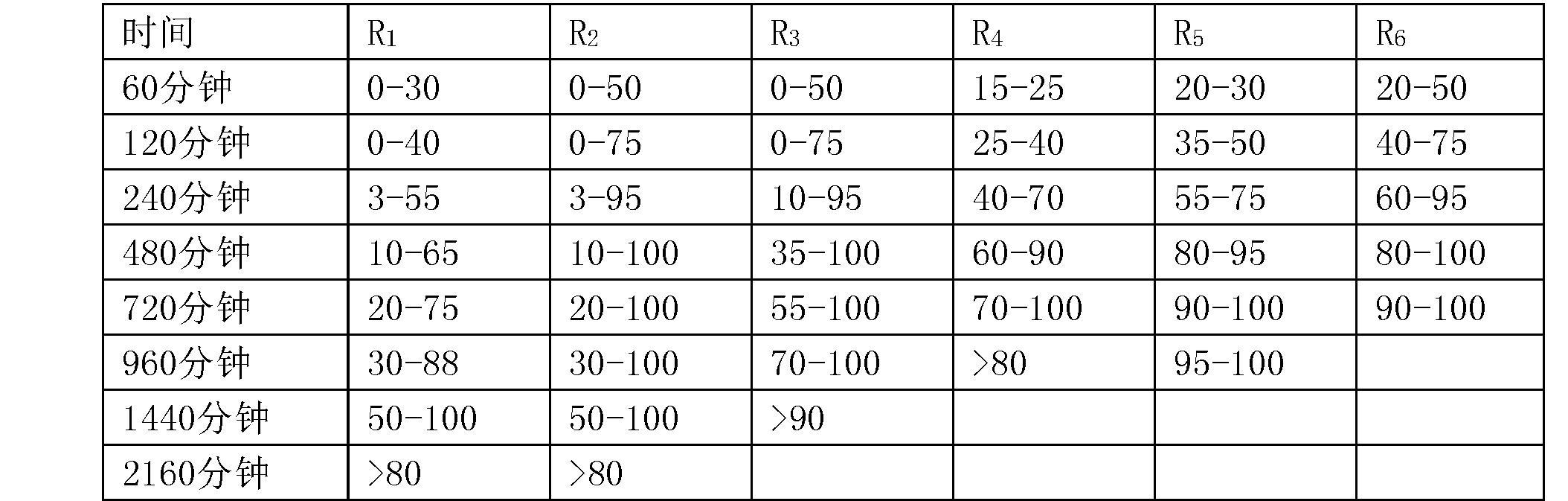 Figure CN104394851BD00281