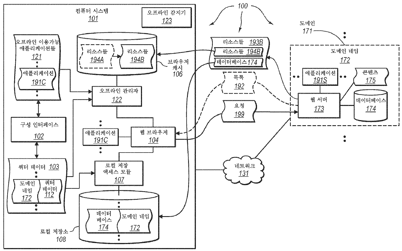 Figure R1020097008281