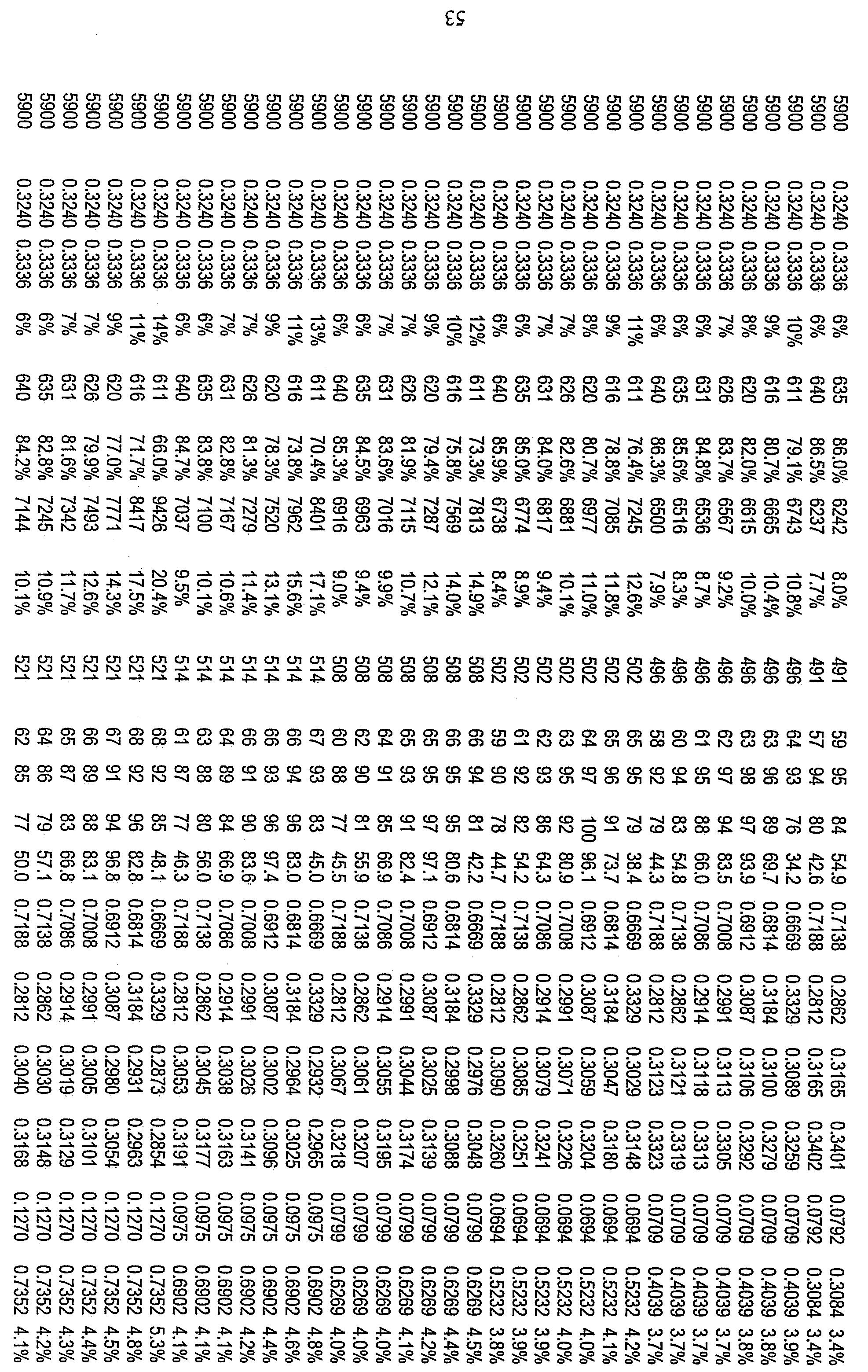 Figure 112010029469117-pct00019