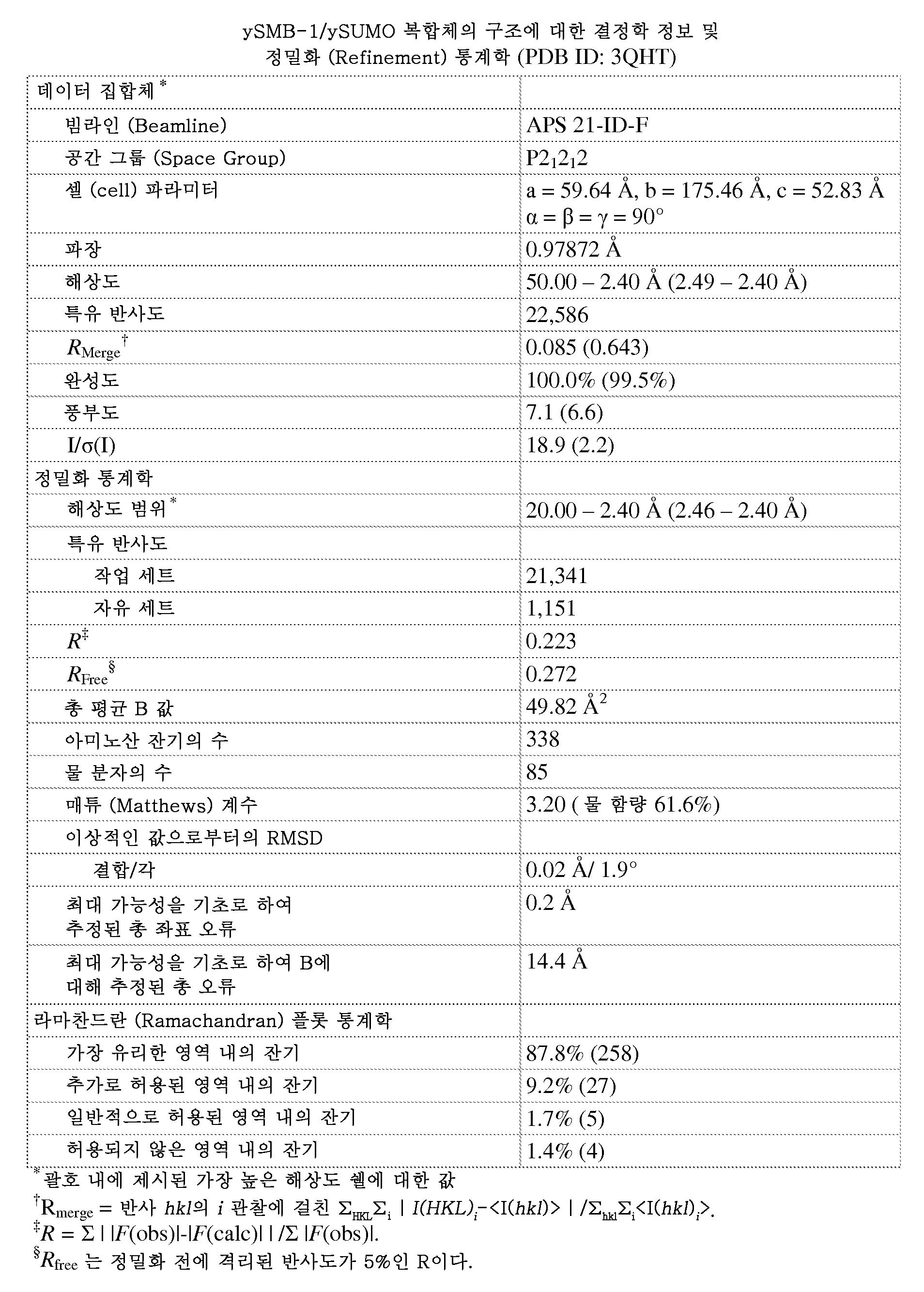 Figure pct00054