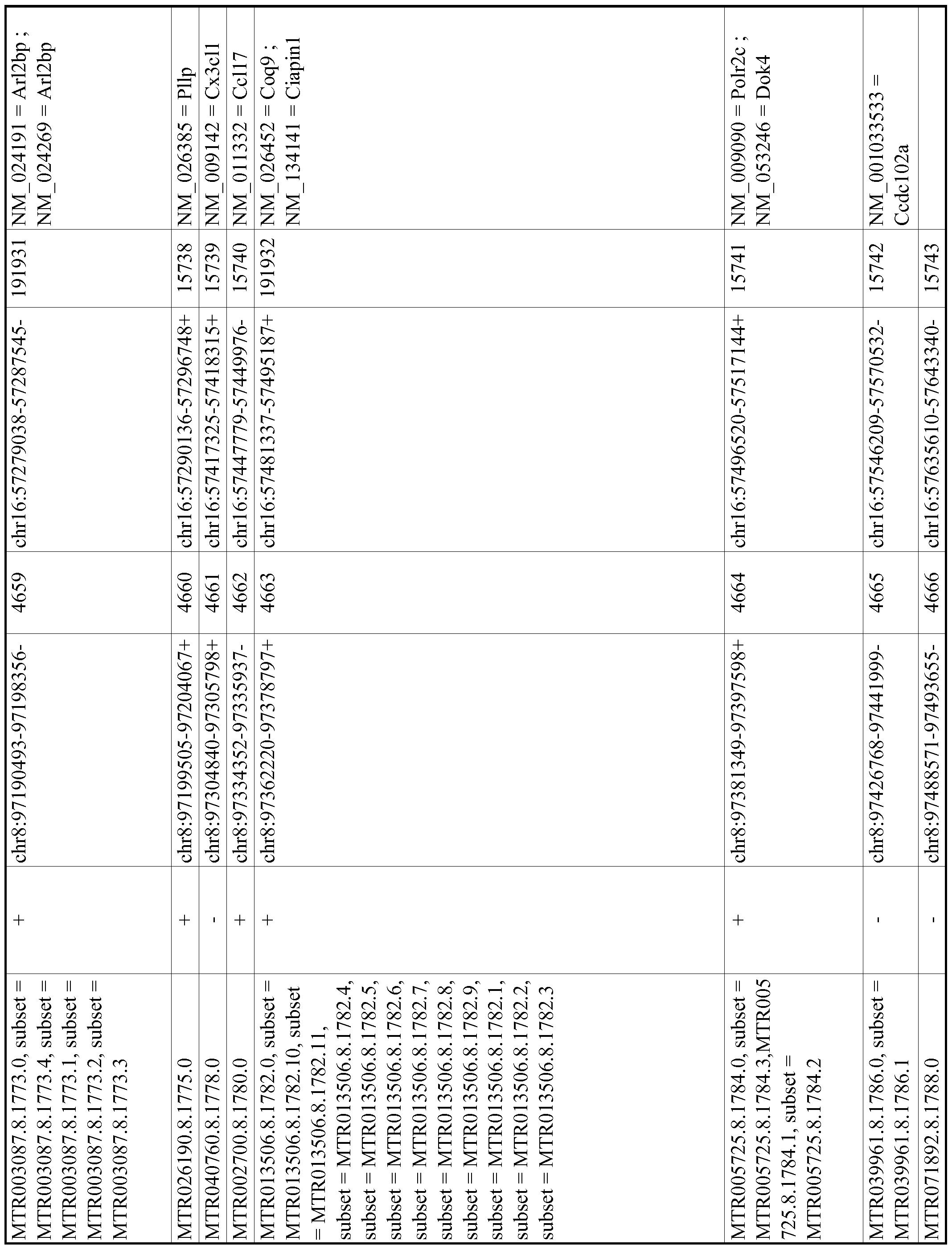Figure imgf000865_0001