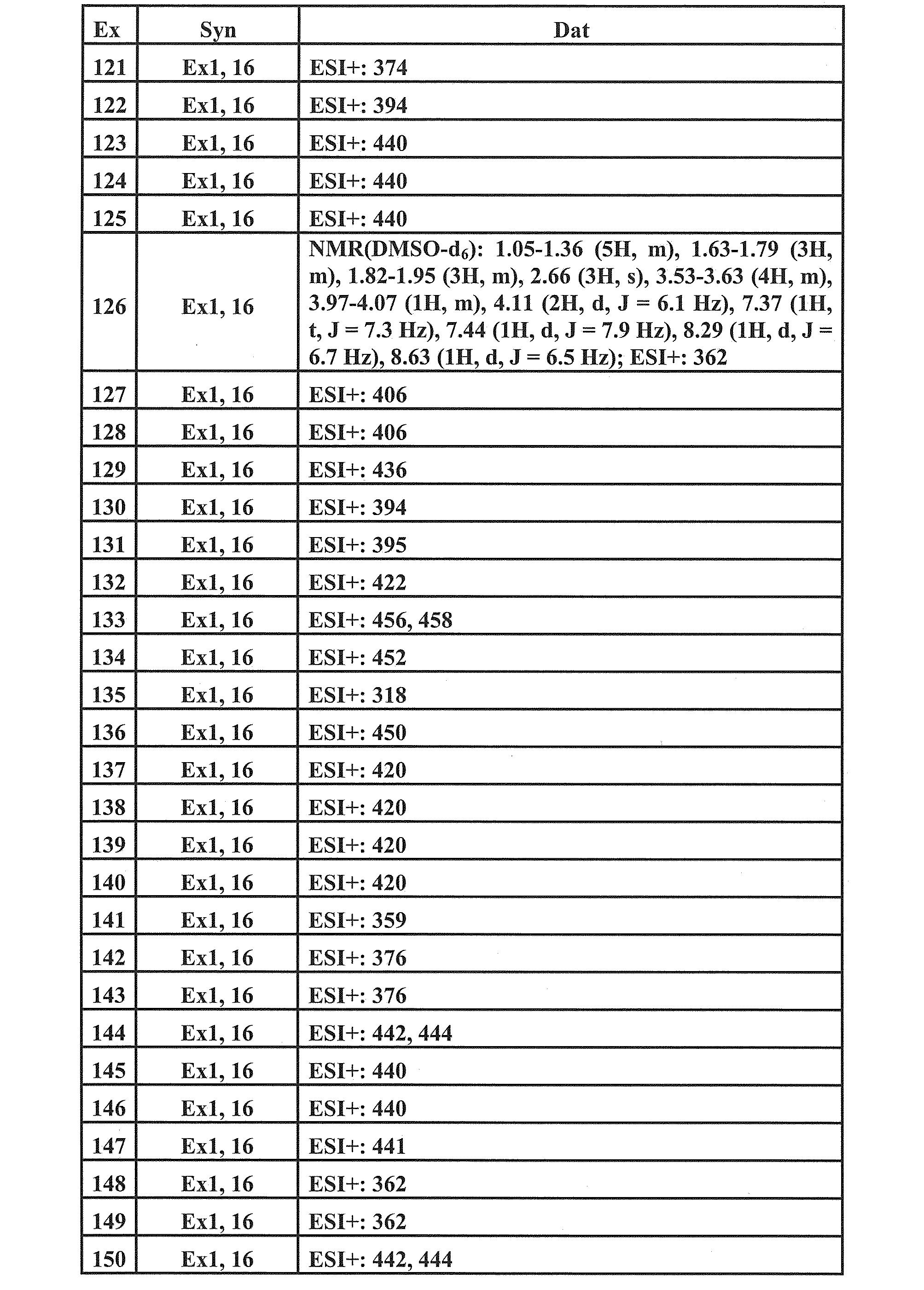 Figure JPOXMLDOC01-appb-T000133