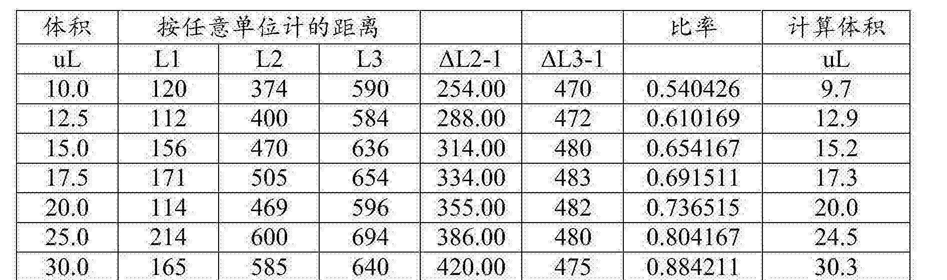 Figure CN106290160AD00791