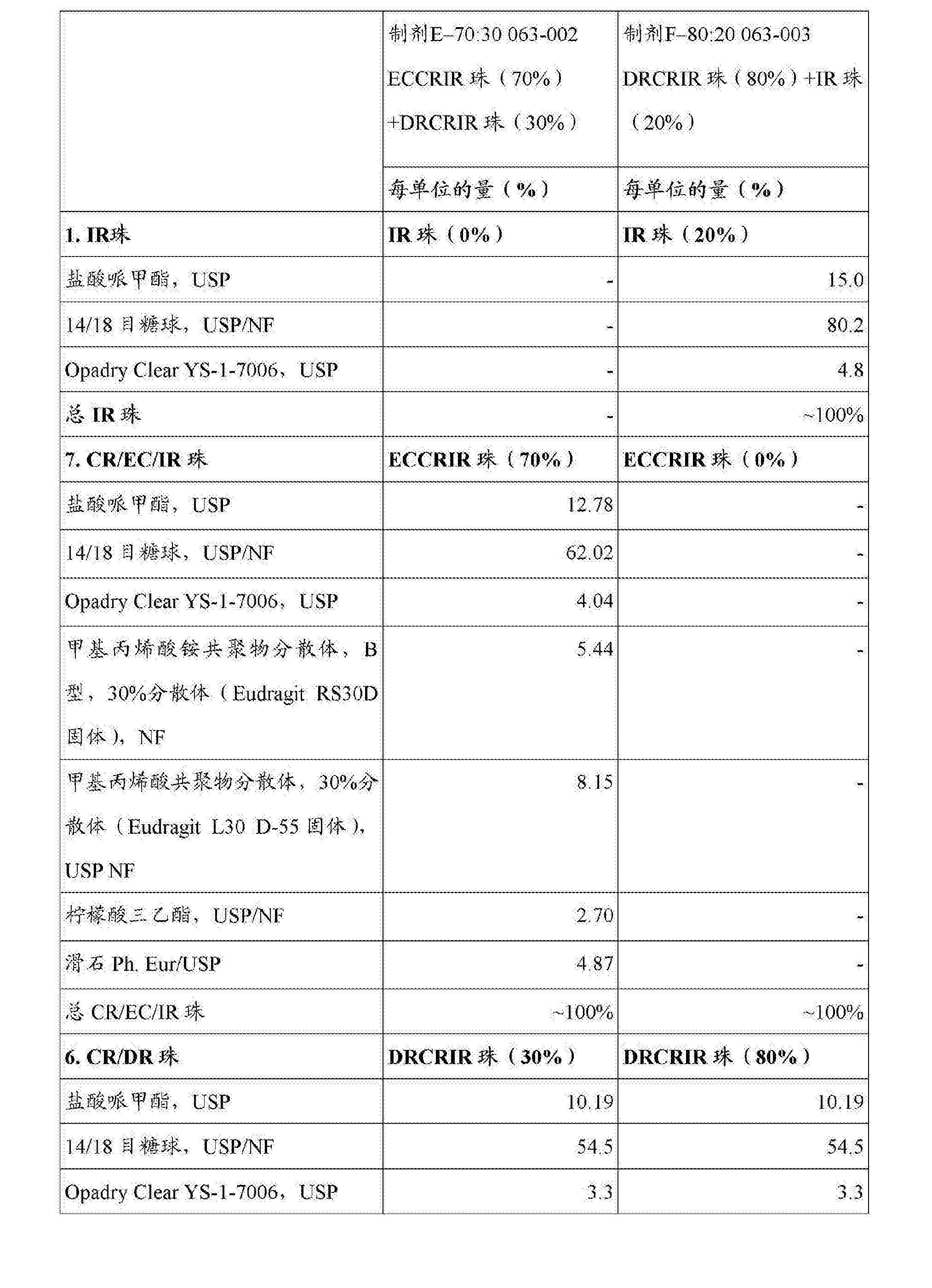 Figure CN107205954AD00271